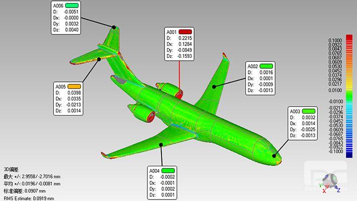 高精度点云扫描、检测分析与逆向建模(图1)